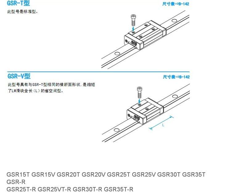 THK-GSR-T型