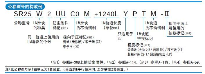 THK-SR系列公称型号的构成例