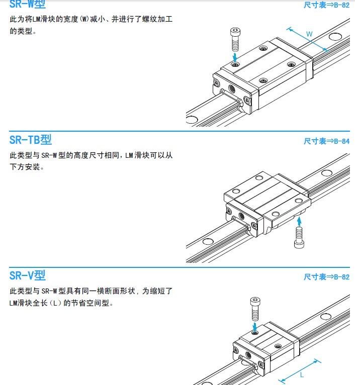 THK-SR系列导轨尺寸表