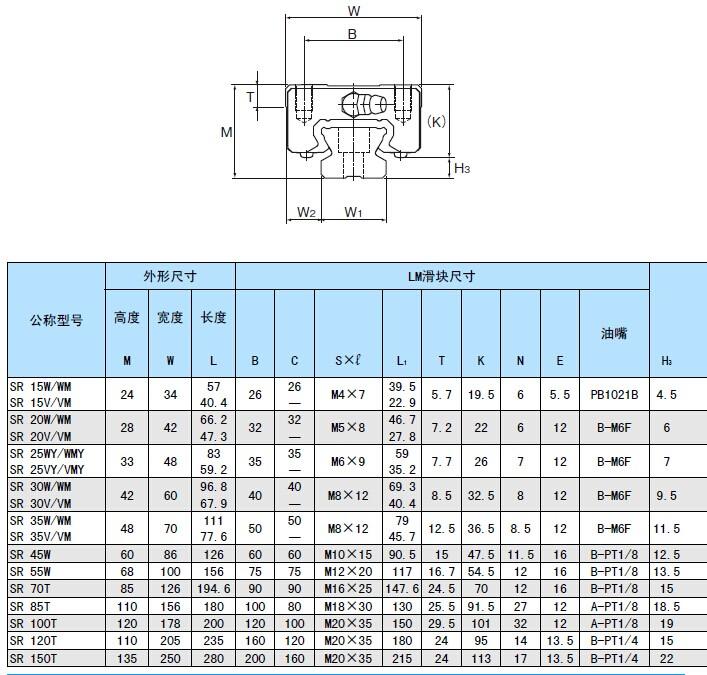 SR系列型号规格尺寸表