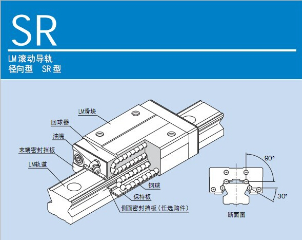 THK-SR系列导轨结构