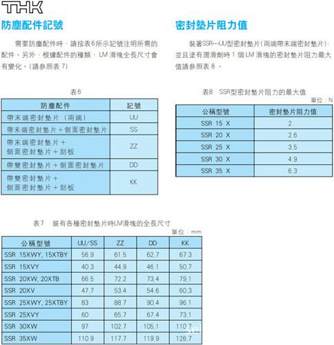 THK防尘配件记号及密封垫片阻力值